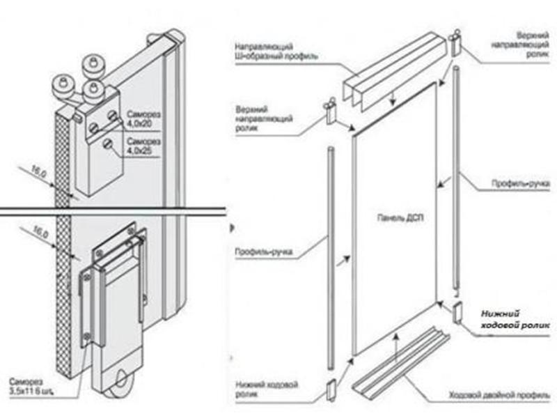 Как установит дверь на шкаф купе