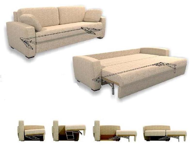 Купить механизм для дивана